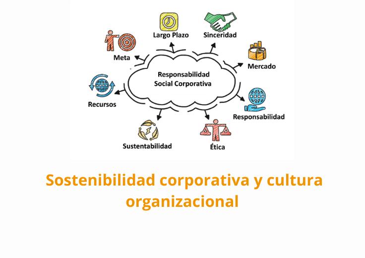Sostenibilidad corporativa y cultura organizacional